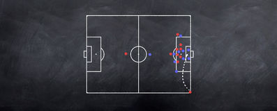 Estrategia del fútbol del retroceso que ataca de la esquina Foto de archivo