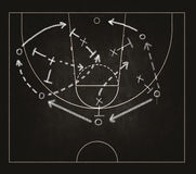 Estrategia del juego dibujada en la pizarra fotografía de archivo libre de regalías