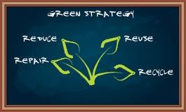 Estrategia ecológica en la pizarra Foto de archivo