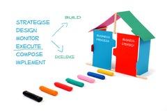 Estrategia empresarial Imagen de archivo libre de regalías