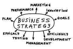 Estrategia empresarial Imagenes de archivo