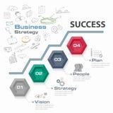 Estrategia empresarial de cuatro pasos para el éxito, gráfico de vector Fotos de archivo