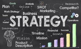 Estrategia empresarial en la pizarra Imagen de archivo