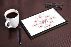 Estrategia empresarial en panel táctil Foto de archivo