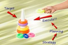 Estrategia, hojas de operación (planning) y ejecución. Foto de archivo