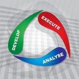 Estratégia de Developmnet Imagens de Stock