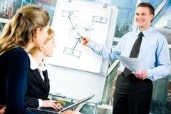 Estratégia empresarial Imagem de Stock Royalty Free