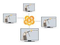 Estrazione mineraria di Bitcoin Attrezzatura mineraria di Bitcoin Computer di estrazione mineraria di Bitcoin, vettore Immagine Stock