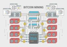 Estrazione mineraria piana di Bitcoin di schema dell'insegna di concetto Fotografia Stock Libera da Diritti