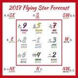 A estrela do voo previu 2017 Imagem de Stock Royalty Free