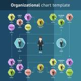 Estructura de organización de la empresa Foto de archivo