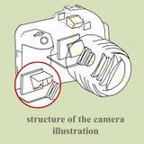 Estructura del ejemplo de la cámara stock de ilustración