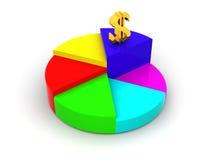 Estrutura com dólar Imagem de Stock Royalty Free