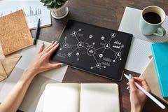Estrutura organizacional, modelo comercial, hora, gestão de recursos humanos Rede social fotos de stock royalty free