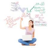 Estudante bonito que tira um plano futuro pelo mapeamento de mente Foto de Stock