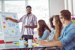 Estudantes que olham a placa branca Fotografia de Stock