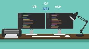 Estudio de la representación visual del espacio de trabajo del programador vb neto de la tecnología ASP básico Fotos de archivo libres de regalías
