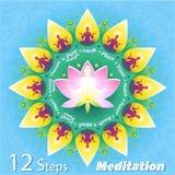 Etapas da meditação Foto de Stock Royalty Free