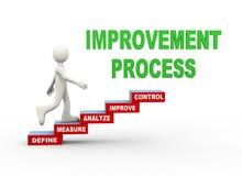 etapas da palavra do processo da melhoria do homem 3d Imagem de Stock