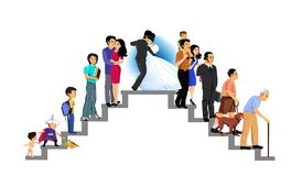 Etapas de la vida y del desarrollo humano stock de ilustración