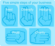 5 etapas simples Imagens de Stock
