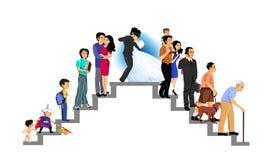 Etapper av liv och människautveckling stock illustrationer