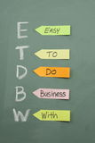 ETDBW on Blackboard Royalty Free Stock Image