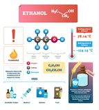Ethanol vector illustration. Chemical eco alcohol substance characteristics. Natural and alternative renewable ethyl fuel for gas industry. Recreational drug stock illustration