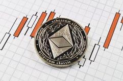 Ethereum klasyk jest nowożytnym sposobem wymiana i ten crypto waluta zdjęcia stock