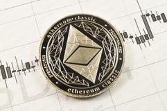 Ethereum klasyk jest nowożytnym sposobem wymiana i ten crypto waluta zdjęcie stock