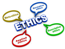 Ethics. Four types on a 3d diagram, meta- normative  descriptive and applied , white background Royalty Free Stock Photos