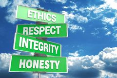 Ethics, respect, integrity, honesty signpost... Royalty Free Stock Images