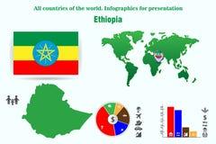 ethiopia Alla länder av världen Infographics för presentation stock illustrationer