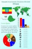 ethiopia Infographics för presentation Alla länder av världen royaltyfri illustrationer