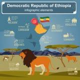 Ethiopia infographics, statistical data, sights Stock Photo