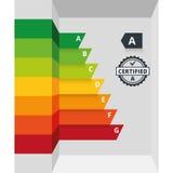 Etichetta delle classi di efficienza energetica Immagini Stock Libere da Diritti