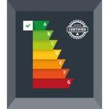 Etichetta delle classi di efficienza energetica Fotografia Stock