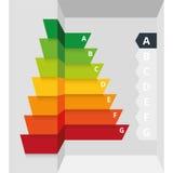 Etichetta delle classi di efficienza energetica Fotografie Stock Libere da Diritti