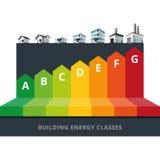 Etichetta delle classi di efficienza energetica della costruzione Fotografia Stock