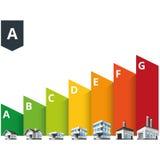 Etichetta delle classi di efficienza energetica della costruzione Fotografia Stock Libera da Diritti
