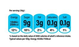 Etichetta di informazioni di fatti di nutrizione per il pacchetto del contenitore di cereale Modello quotidiano di progettazione  illustrazione di stock