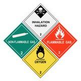 Etichette di avvertimento dei gas Fotografia Stock Libera da Diritti