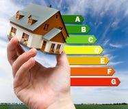Etikett för energieffektivitet för hus-/uppvärmning- och emoneybesparingar - arkivfoton