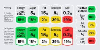 Etikett för information om näringfakta för packe för sädes- ask För värdeingrediens för vektor dagliga mall för design för anvisn Royaltyfri Bild