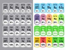 Etikett för information om näringfakta för packe för sädes- ask För värdeingrediens för vektor dagliga mall för design för anvisn Royaltyfria Foton