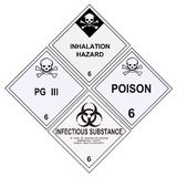 Etiketten van de Waarschuwing van de Inhalatie van het vergift de Besmettelijke Royalty-vrije Stock Foto