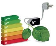 Etiqueta da energia Imagens de Stock