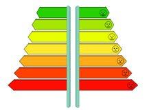 Etiqueta de la energía Imagen de archivo libre de regalías