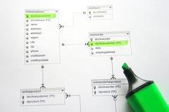 Etiqueta de plástico del diagrama de la base de datos Fotos de archivo
