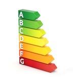 etiqueta del rendimiento energético 3d Fotos de archivo libres de regalías